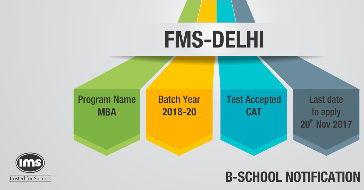 Fms Delhi Notification Is Out Watch This Space For Detailed Information About Fms Delhi And