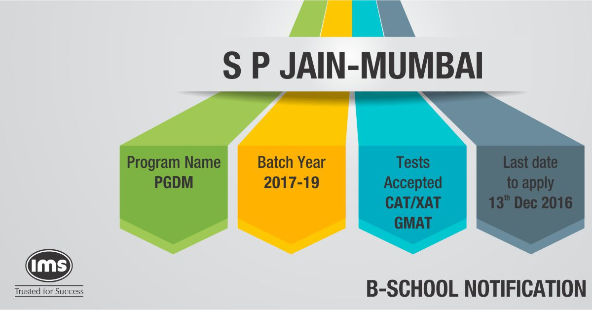 s p jain essays Essay review resume review s p jain institute of management and research briefly describe situation/s where you have had the opportunity to take on.