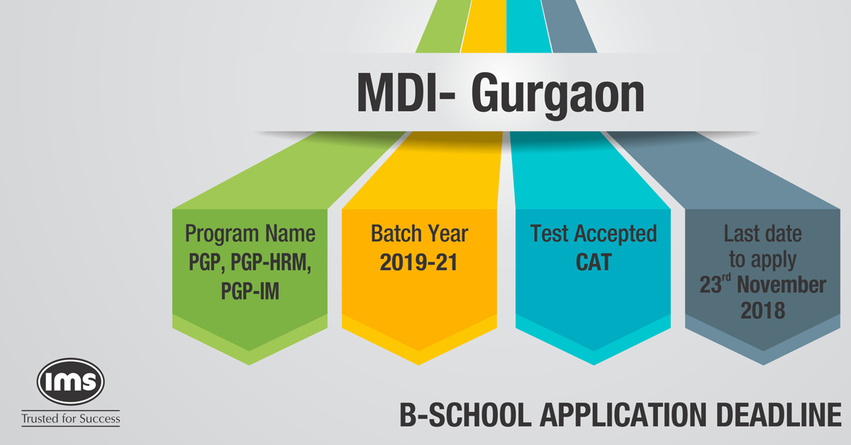 MDI Gurgaon Admission notification and Application process for MBA