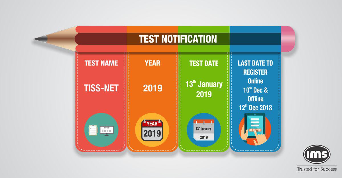 TISS-NET 2019 Notification for M A 2019-21 programs!