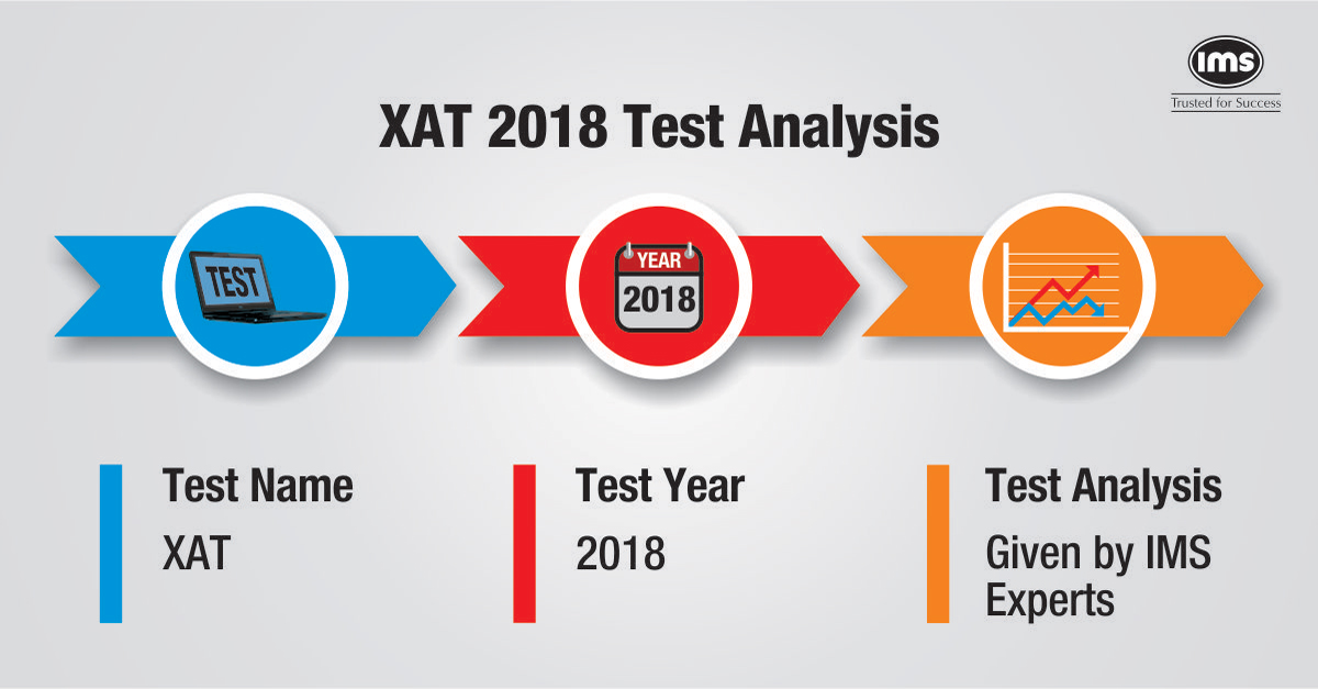 Know everything about XAT 2018- Exam structure, pattern